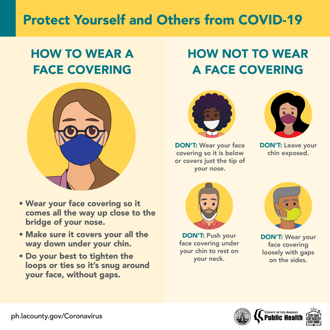 Wearing a face covering while out helps stop spread of COVID-19