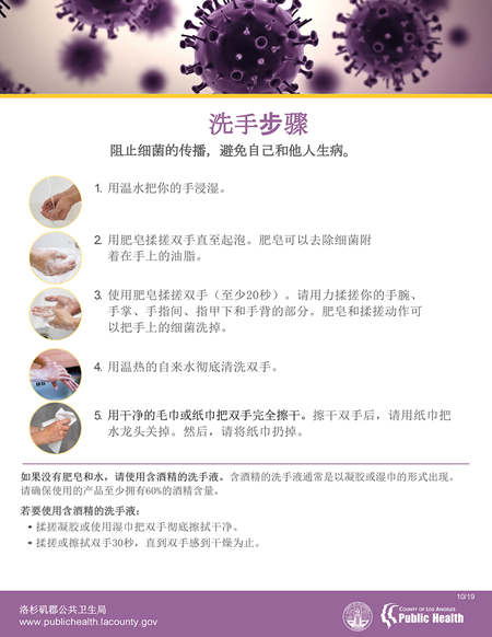 Steps for Hand Washing in Chinese